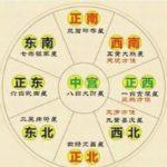 1992.02.03 動土犯五黃最凶